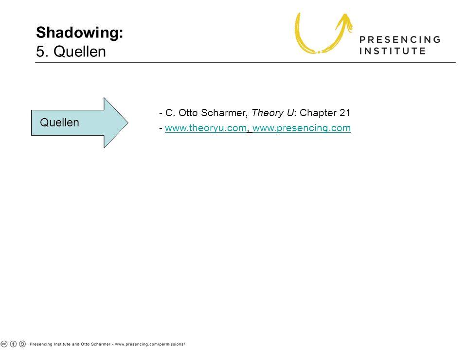 Shadowing: 5. Quellen Quellen - C. Otto Scharmer, Theory U: Chapter 21 -www.theoryu.com, www.presencing.comwww.theoryu.comwww.presencing.com