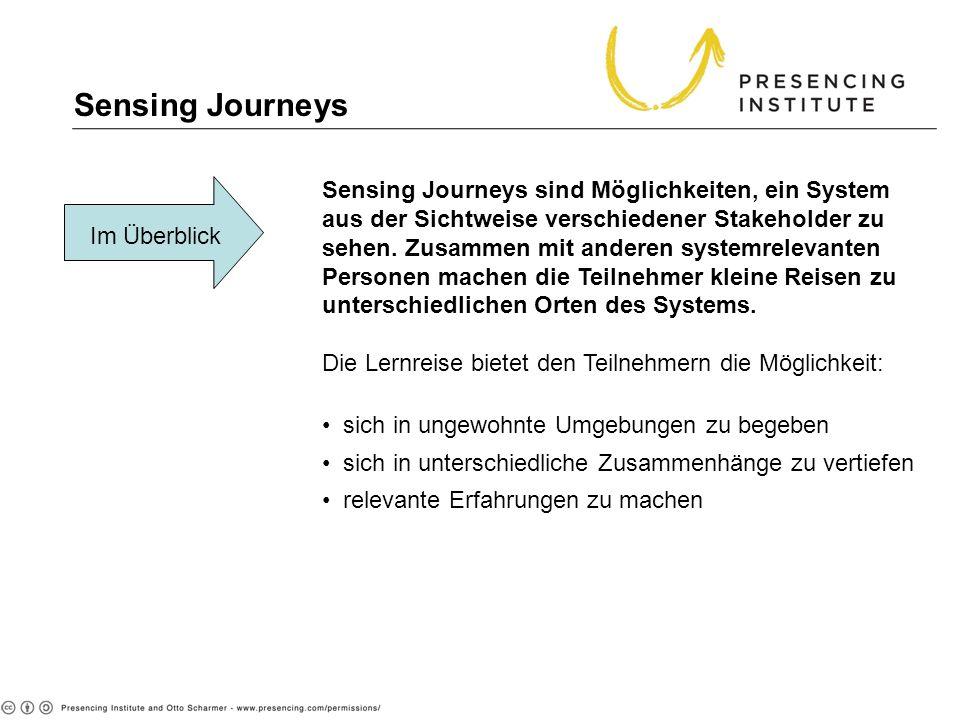 Sensing Journeys Sensing Journeys sind Möglichkeiten, ein System aus der Sichtweise verschiedener Stakeholder zu sehen. Zusammen mit anderen systemrel