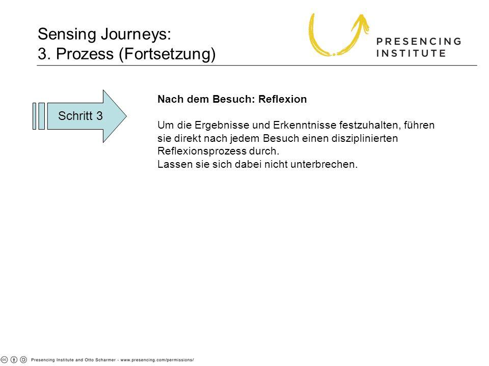 Nach dem Besuch: Reflexion Um die Ergebnisse und Erkenntnisse festzuhalten, führen sie direkt nach jedem Besuch einen disziplinierten Reflexionsprozes