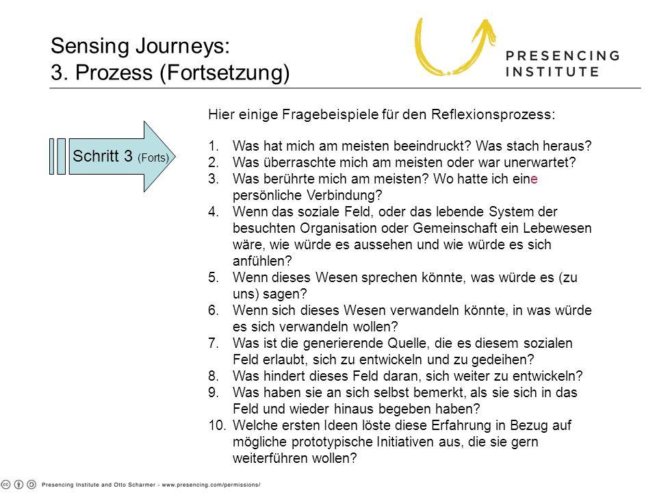 Schritt 3 (Forts) Sensing Journeys: 3. Prozess (Fortsetzung) Hier einige Fragebeispiele für den Reflexionsprozess: 1.Was hat mich am meisten beeindruc