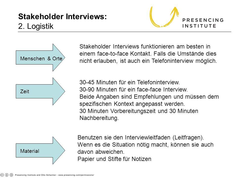 2. Logistics Stakeholder Interviews funktionieren am besten in einem face-to-face Kontakt. Falls die Umstände dies nicht erlauben, ist auch ein Telefo