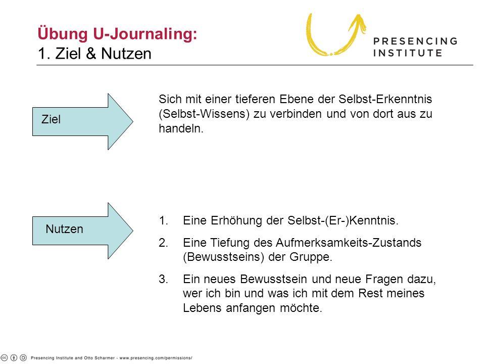 Übung U-Journaling: 1. Ziel & Nutzen Nutzen Ziel 1.Eine Erhöhung der Selbst-(Er-)Kenntnis. 2.Eine Tiefung des Aufmerksamkeits-Zustands (Bewusstseins)