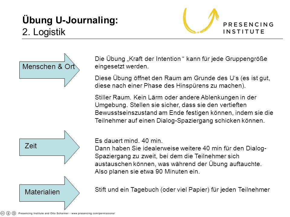 Übung U-Journaling: 2. Logistik Stift und ein Tagebuch (oder viel Papier) für jeden Teilnehmer Materialien Zeit Menschen & Ort Die Übung Kraft der Int