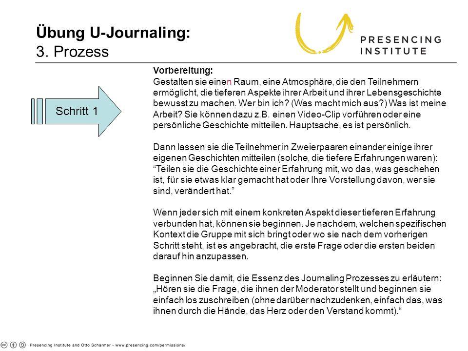 Übung U-Journaling: 3. Prozess Vorbereitung: Gestalten sie einen Raum, eine Atmosphäre, die den Teilnehmern ermöglicht, die tieferen Aspekte ihrer Arb