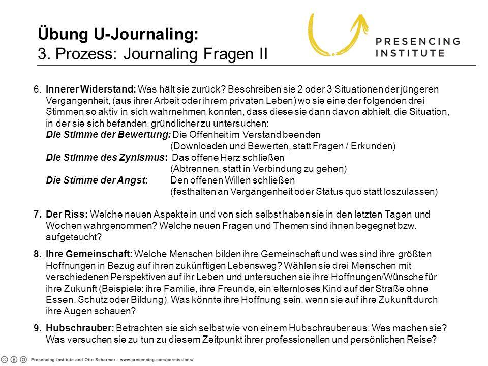 Übung U-Journaling: 3. Prozess: Journaling Fragen II 6.Innerer Widerstand: Was hält sie zurück? Beschreiben sie 2 oder 3 Situationen der jüngeren Verg