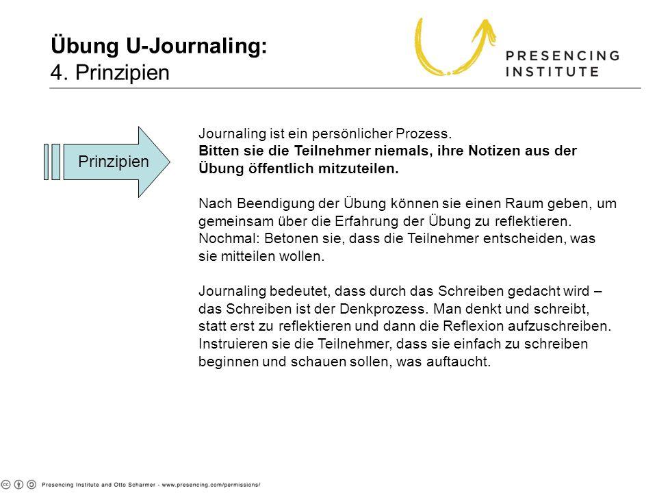 Journaling ist ein persönlicher Prozess. Bitten sie die Teilnehmer niemals, ihre Notizen aus der Übung öffentlich mitzuteilen. Nach Beendigung der Übu