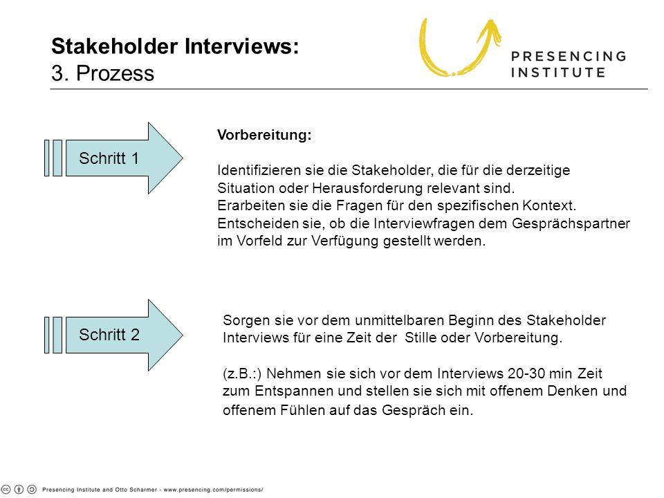 3. Process Vorbereitung: Identifizieren sie die Stakeholder, die für die derzeitige Situation oder Herausforderung relevant sind. Erarbeiten sie die F