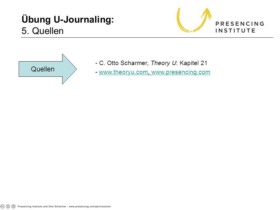 Übung U-Journaling: 5. Quellen Quellen - C. Otto Scharmer, Theory U: Kapitel 21 -www.theoryu.com, www.presencing.comwww.theoryu.comwww.presencing.com