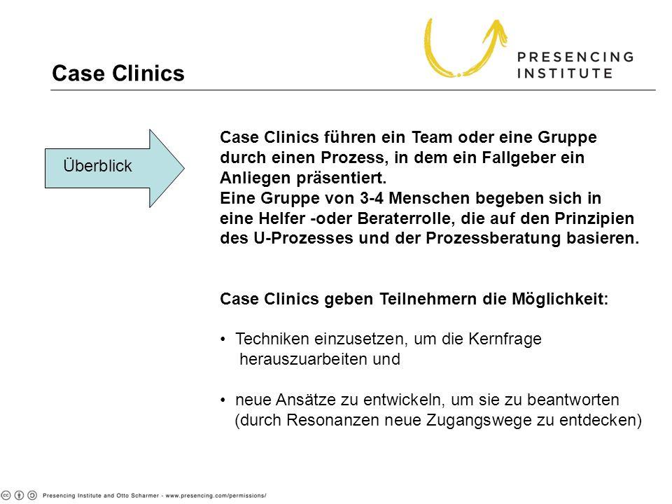 Case Clinics Case Clinics führen ein Team oder eine Gruppe durch einen Prozess, in dem ein Fallgeber ein Anliegen präsentiert. Eine Gruppe von 3-4 Men