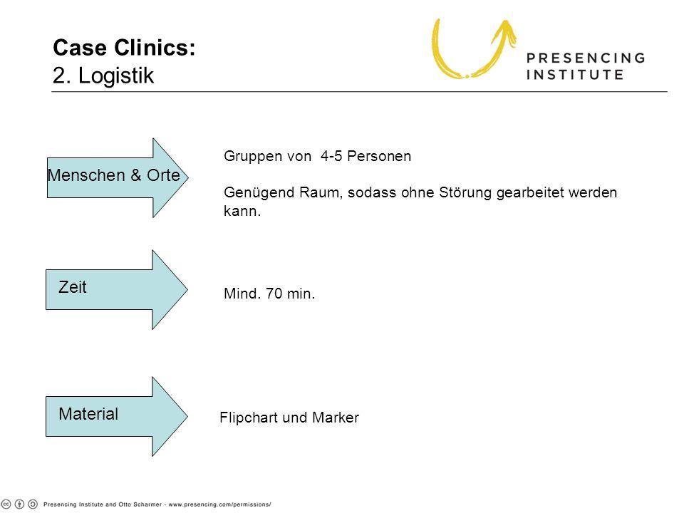 Case Clinics: 2. Logistik Flipchart und Marker Material Zeit Menschen & Orte Mind. 70 min. Gruppen von 4-5 Personen Genügend Raum, sodass ohne Störung