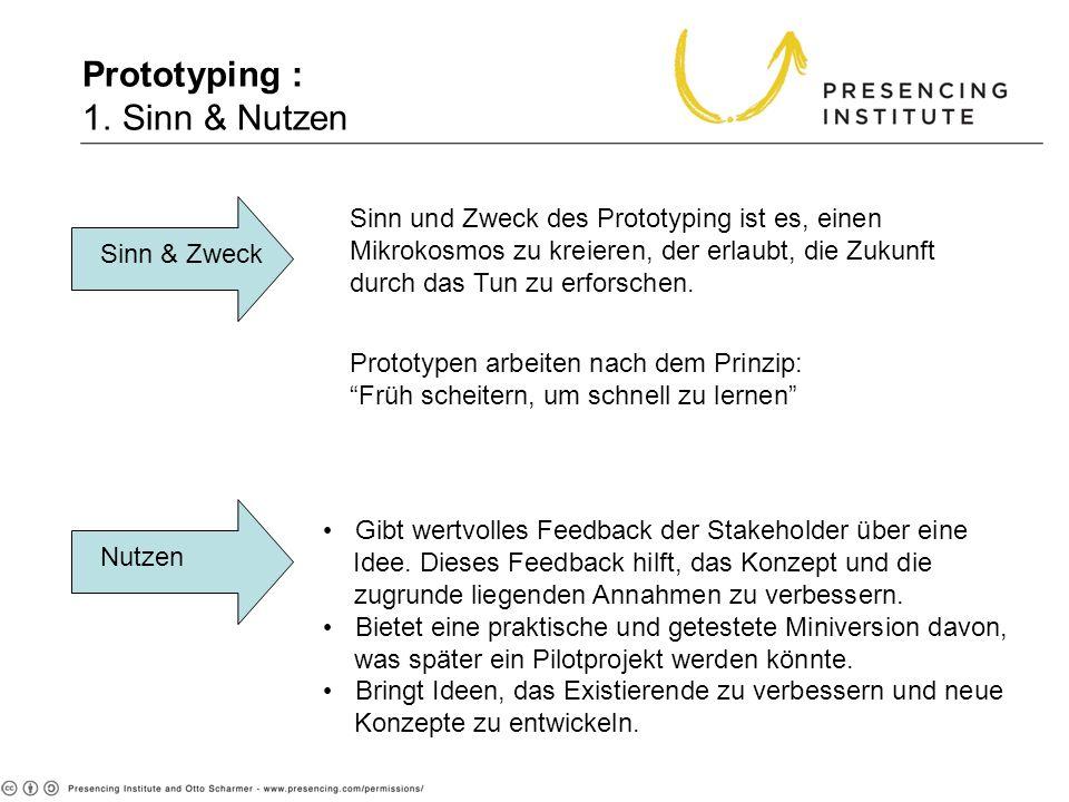 Prototyping : 1. Sinn & Nutzen Nutzen Sinn & Zweck Gibt wertvolles Feedback der Stakeholder über eine Idee. Dieses Feedback hilft, das Konzept und die