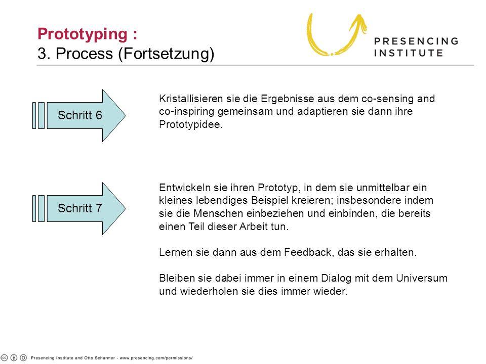 Prototyping : 3. Process (Fortsetzung) Schritt 6 Schritt 7 Kristallisieren sie die Ergebnisse aus dem co-sensing and co-inspiring gemeinsam und adapti