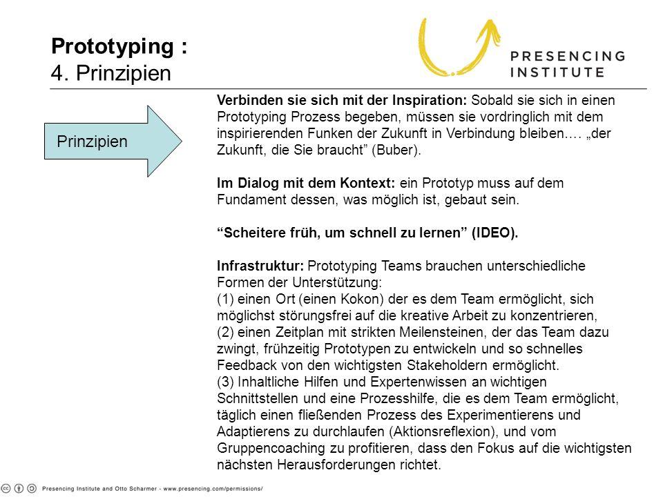 Prototyping : 4. Prinzipien Prinzipien Verbinden sie sich mit der Inspiration: Sobald sie sich in einen Prototyping Prozess begeben, müssen sie vordri
