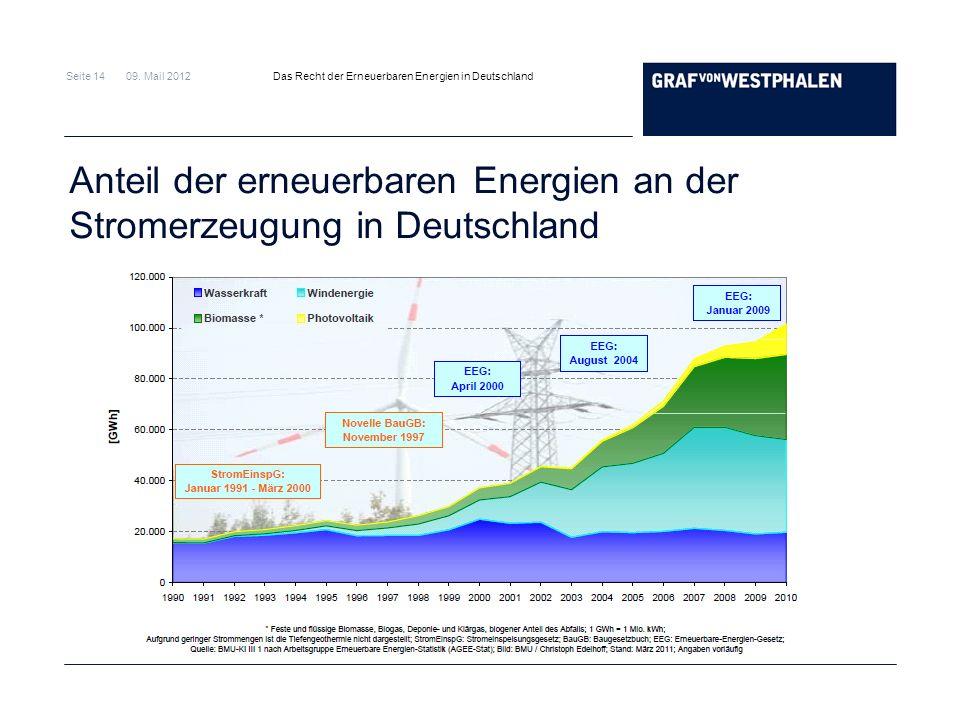 Seite 14 09. Mail 2012 Das Recht der Erneuerbaren Energien in Deutschland Anteil der erneuerbaren Energien an der Stromerzeugung in Deutschland