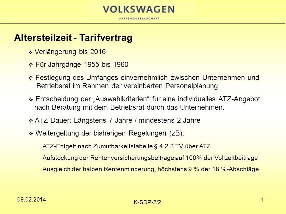 09.02.2014 K-SDP-2/2 22 20 ATZ-Beginn ATZ-Ende Blockmodell - Modell Arbeitszeit / wöchentlich Ø 20 Std / W Monatliches Entgelt Mit Arbeitsleistung 20 ATZ-Wertguthaben TZ-Brutto (minus gesetzliche Abzüge) + ATZ-Zuschuss* FreiphaseArbeitsphase Wert: 2 x TZ-Brutto *) Der ATZ-Zuschuss und sonstige ATZ-Leistungen werden von VW getragen.