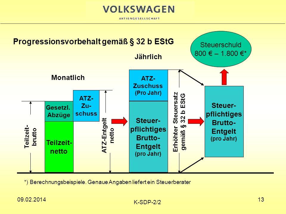 09.02.2014 K-SDP-2/2 13 Teilzeit- netto Gesetzl.