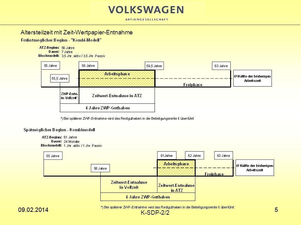 K-SDP-2/2 5 09.02.2014 5 Altersteilzeit mit Zeit-Wertpapier-Entnahme