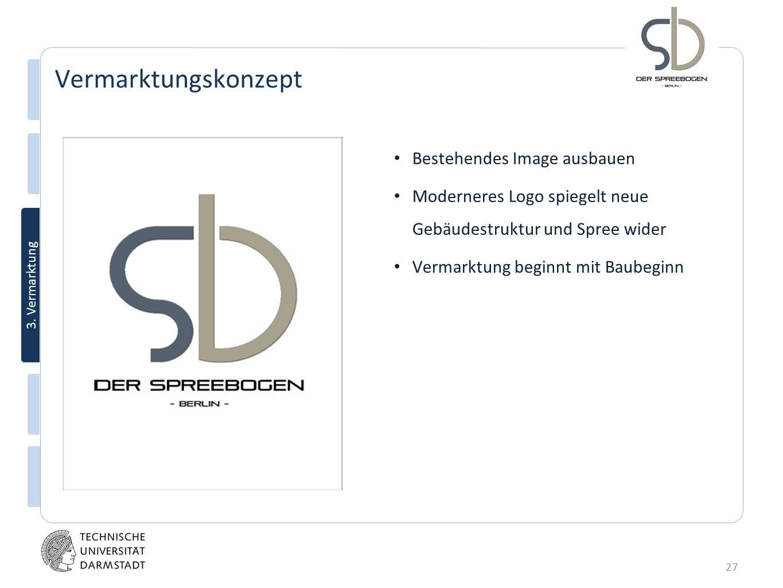27 3. Vermarktung Bestehendes Image ausbauen Moderneres Logo spiegelt neue Gebäudestruktur und Spree wider Vermarktung beginnt mit Baubeginn Vermarktu