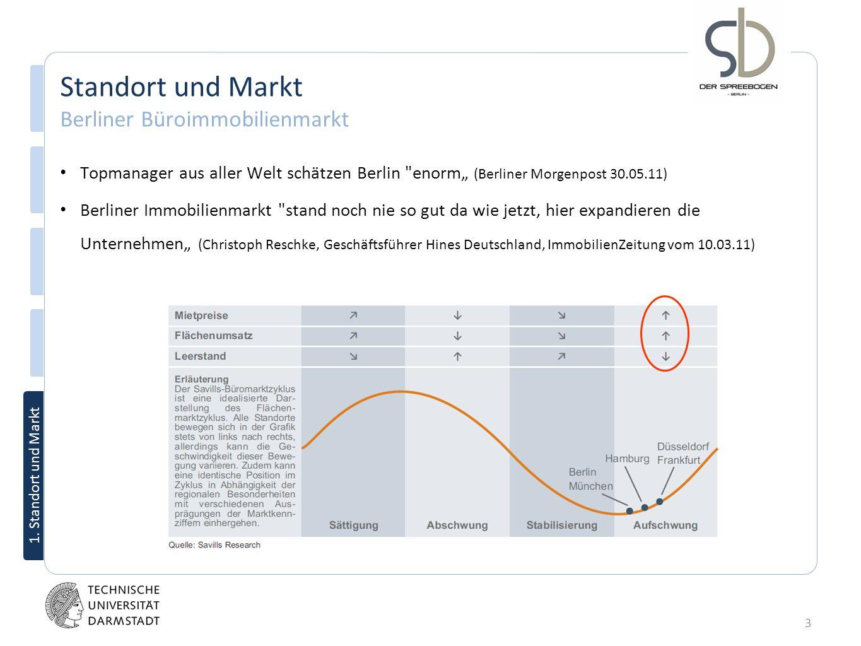 3 1. Standort und Markt Topmanager aus aller Welt schätzen Berlin