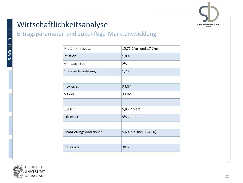 33 5. Wirtschaftlichkeit Wirtschaftlichkeitsanalyse Ertragsparameter und zukünftige Marktentwicklung Miete fiktiv heute:15,75 /m² und 17 /m² Inflation