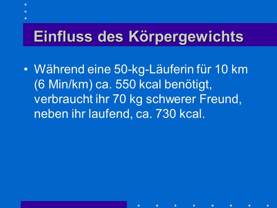 Einfluss des Körpergewichts Während eine 50-kg-Läuferin für 10 km (6 Min/km) ca. 550 kcal benötigt, verbraucht ihr 70 kg schwerer Freund, neben ihr la