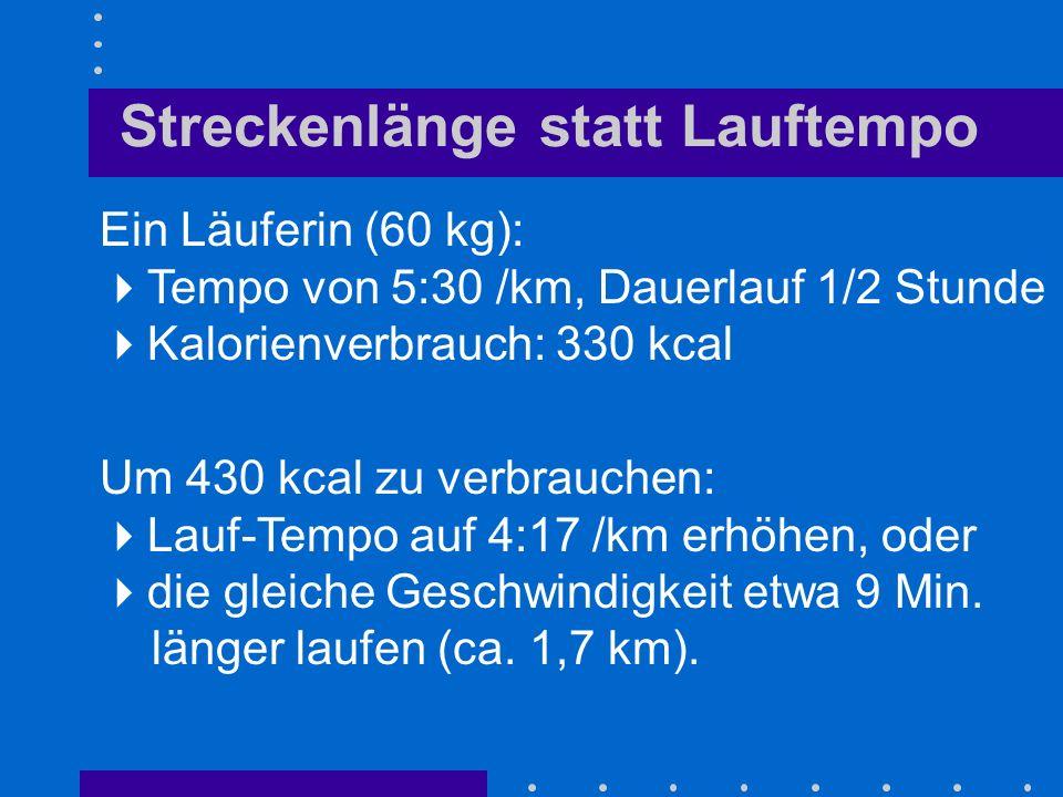 Streckenlänge statt Lauftempo Ein Läuferin (60 kg): Tempo von 5:30 /km, Dauerlauf 1/2 Stunde Kalorienverbrauch: 330 kcal Um 430 kcal zu verbrauchen: Lauf-Tempo auf 4:17 /km erhöhen, oder die gleiche Geschwindigkeit etwa 9 Min.