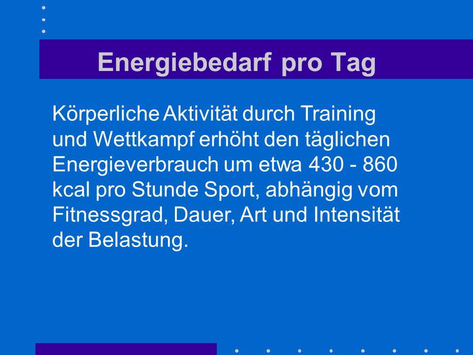 Energiebedarf pro Tag Körperliche Aktivität durch Training und Wettkampf erhöht den täglichen Energieverbrauch um etwa 430 - 860 kcal pro Stunde Sport, abhängig vom Fitnessgrad, Dauer, Art und Intensität der Belastung.