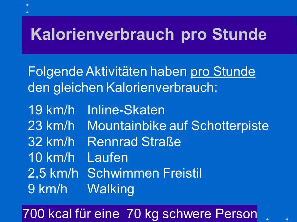 700 kcal für eine 70 kg schwere Person Kalorienverbrauch pro Stunde Folgende Aktivitäten haben pro Stunde den gleichen Kalorienverbrauch: 19 km/h Inline-Skaten 23 km/h Mountainbike auf Schotterpiste 32 km/h Rennrad Straße 10 km/h Laufen 2,5 km/h Schwimmen Freistil 9 km/h Walking