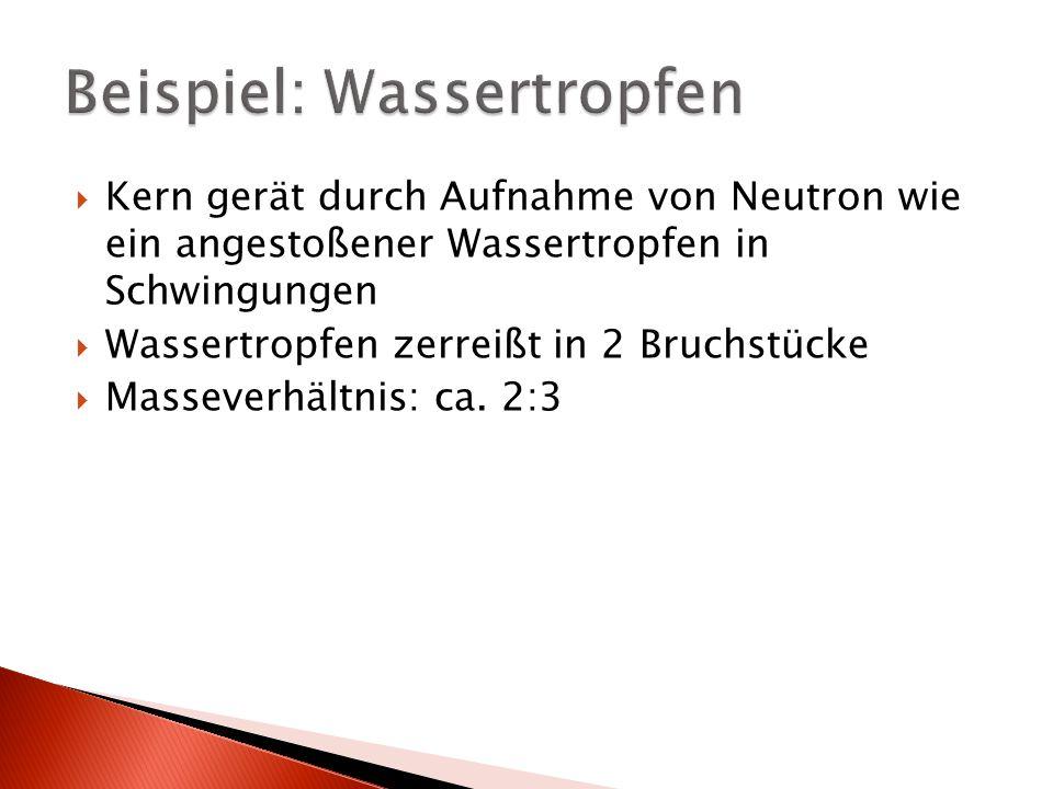 Kern gerät durch Aufnahme von Neutron wie ein angestoßener Wassertropfen in Schwingungen Wassertropfen zerreißt in 2 Bruchstücke Masseverhältnis: ca.