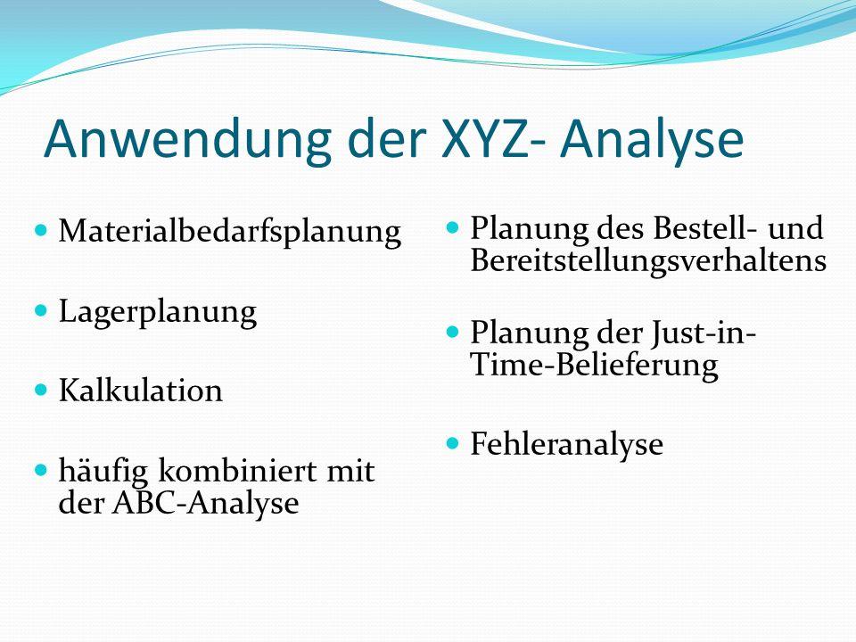 Anwendung der XYZ- Analyse Materialbedarfsplanung Lagerplanung Kalkulation häufig kombiniert mit der ABC-Analyse Planung des Bestell- und Bereitstellu