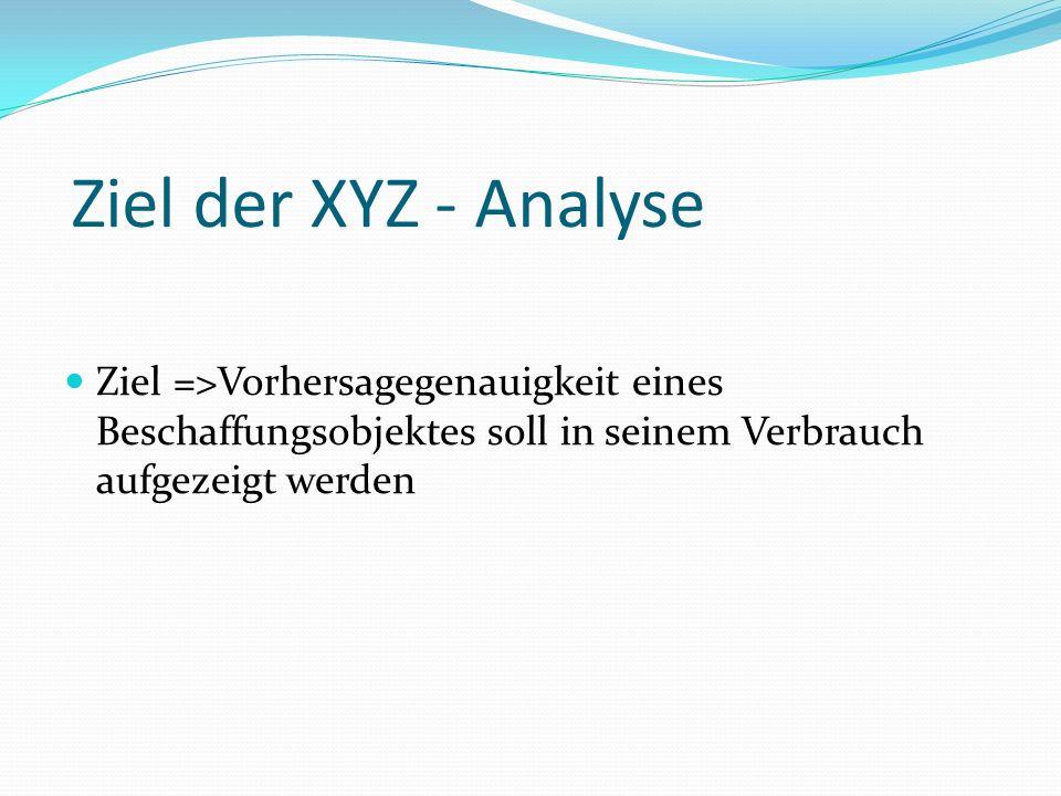 Variationskoeffizient V Variationskoeffizient Messgröße für Vorhersehbarkeit V = Mittelwert= Messgröße für Vorsage Fähigkeit Standardabweichung Mittelwert