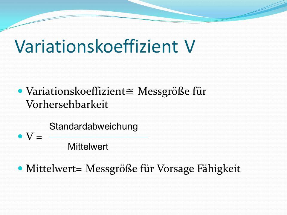 Variationskoeffizient V Variationskoeffizient Messgröße für Vorhersehbarkeit V = Mittelwert= Messgröße für Vorsage Fähigkeit Standardabweichung Mittel