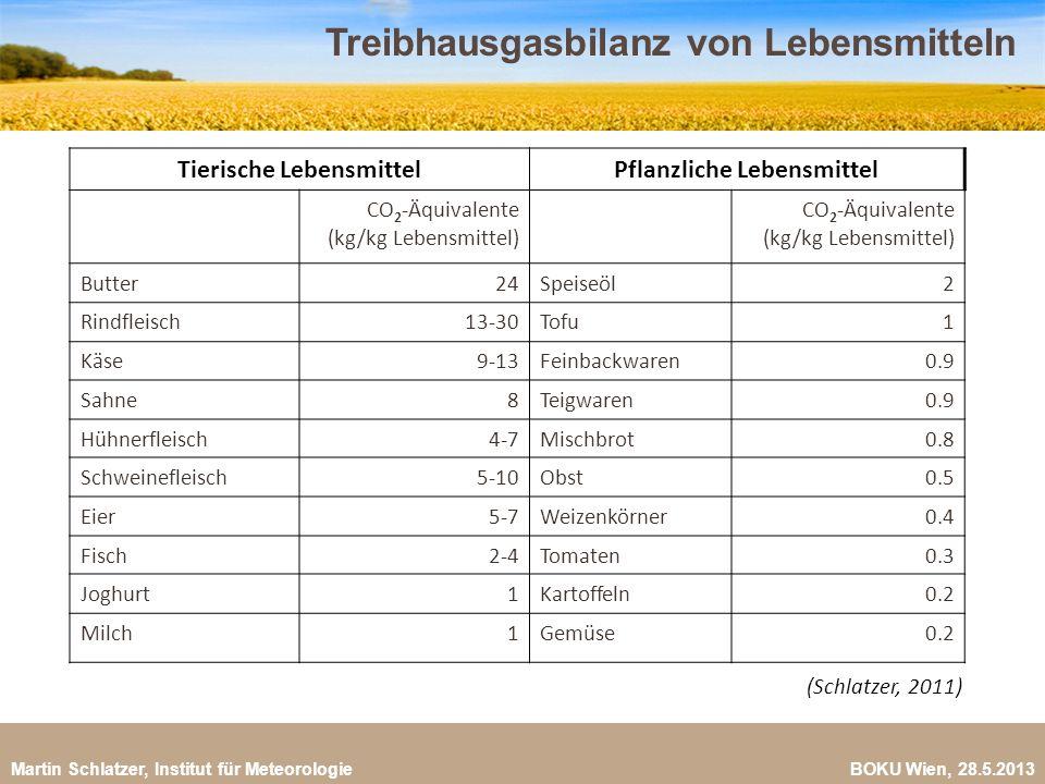Martin Schlatzer, Institut für Meteorologie BOKU Wien, 28.5.2013 Treibhausgasbilanz von Lebensmitteln 12 Tierische LebensmittelPflanzliche Lebensmitte