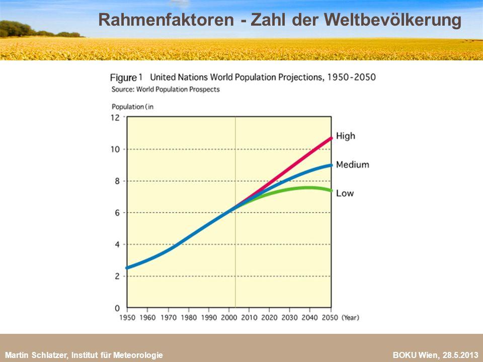 Martin Schlatzer, Institut für Meteorologie BOKU Wien, 28.5.2013 Rahmenfaktoren - Zahl der Weltbevölkerung 17
