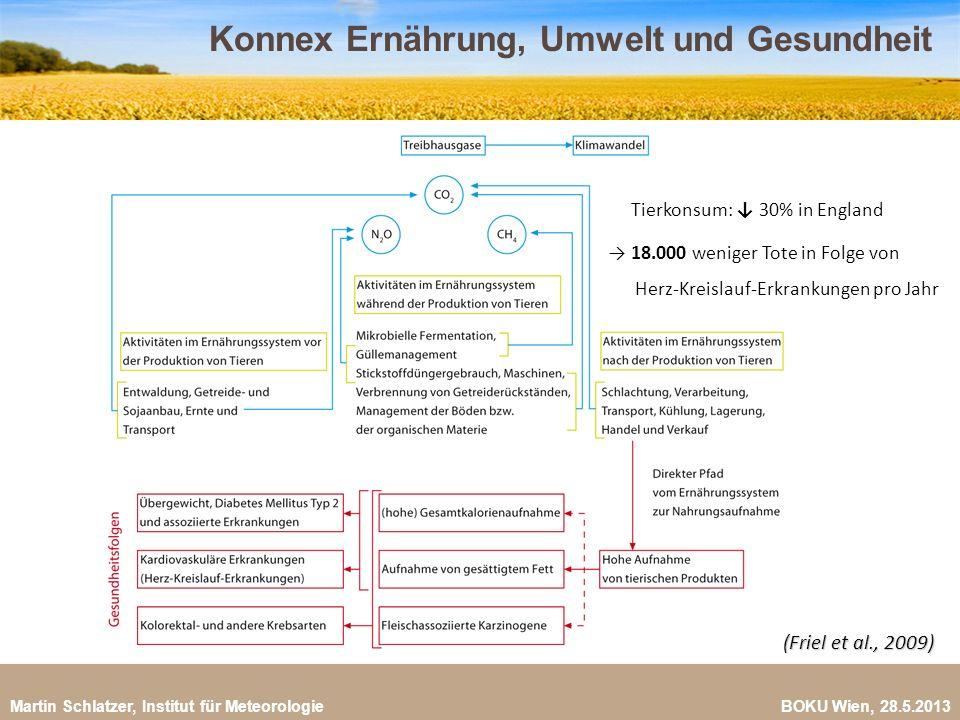 Martin Schlatzer, Institut für Meteorologie BOKU Wien, 28.5.2013 Konnex Ernährung, Umwelt und Gesundheit 28 (Friel et al., 2009) (Friel et al., 2009)