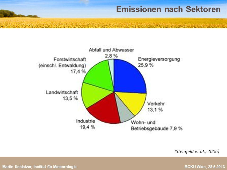 Martin Schlatzer, Institut für Meteorologie BOKU Wien, 28.5.2013 Emissionen nach Sektoren 3 (Steinfeld et al., 2006)