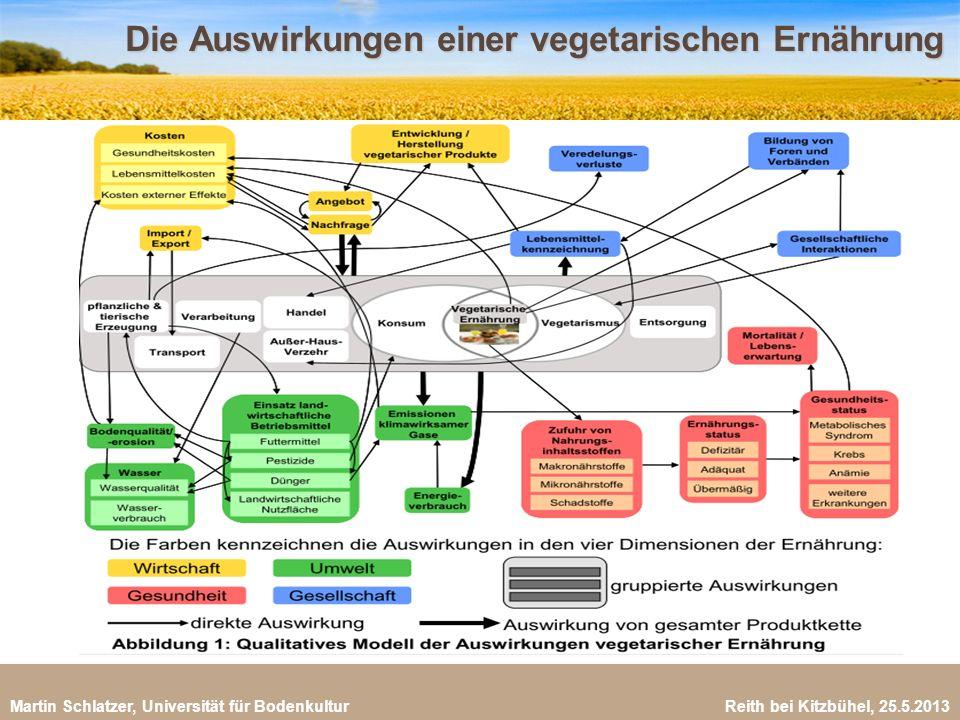 Die Auswirkungen einer vegetarischen Ernährung 31 Martin Schlatzer, Universität für Bodenkultur Reith bei Kitzbühel, 25.5.2013