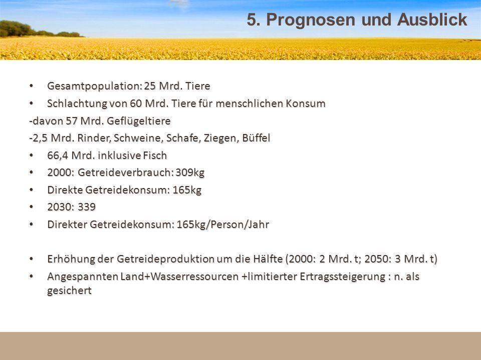 5. Prognosen und Ausblick 34 Gesamtpopulation: 25 Mrd. Tiere Gesamtpopulation: 25 Mrd. Tiere Schlachtung von 60 Mrd. Tiere für menschlichen Konsum Sch