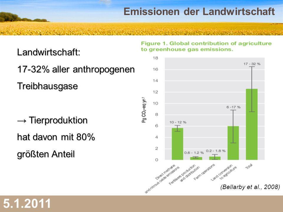 Mag. Martin Schlatzer, Universität Wien Reith bei Kitzbühel, 5.1.2011 Emissionen der Landwirtschaft 42 Landwirtschaft: 17-32% aller anthropogenen Trei