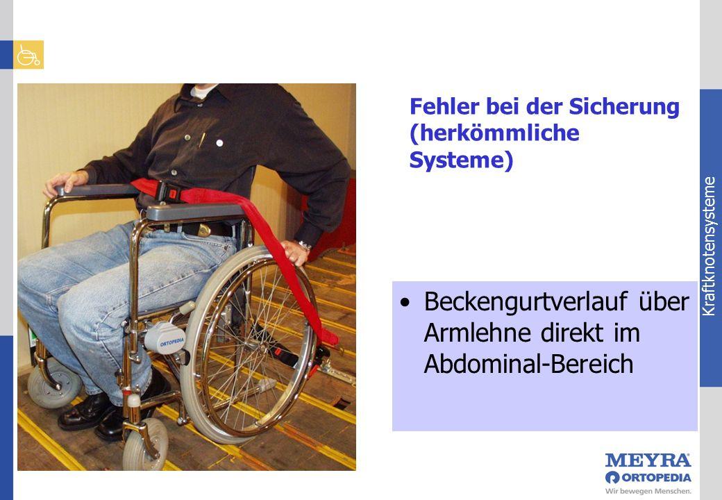 Kraftknotensysteme Beckengurtverlauf über Armlehne direkt im Abdominal-Bereich Fehler bei der Sicherung (herkömmliche Systeme)