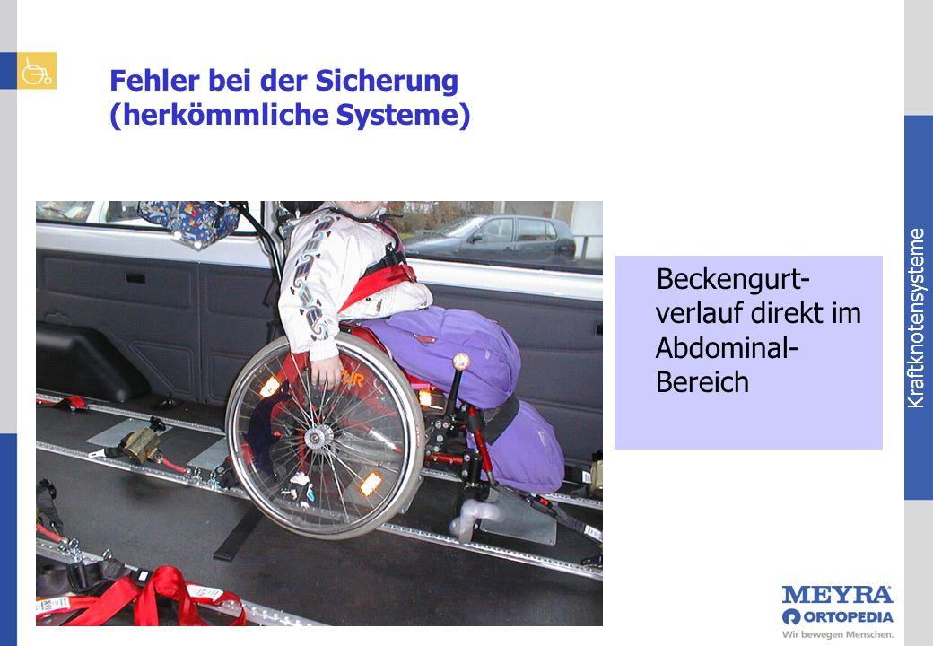 Kraftknotensysteme Beckengurt- verlauf direkt im Abdominal- Bereich Fehler bei der Sicherung (herkömmliche Systeme)
