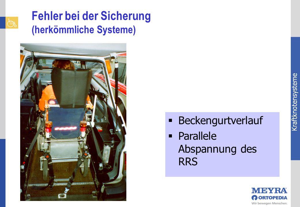 Kraftknotensysteme Fehler bei der Sicherung (herkömmliche Systeme) Beckengurtverlauf Parallele Abspannung des RRS