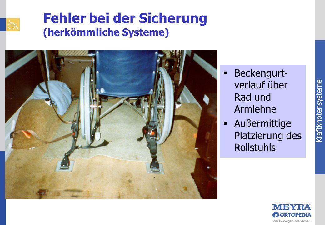 Kraftknotensysteme Beckengurt- verlauf über Rad und Armlehne Außermittige Platzierung des Rollstuhls Fehler bei der Sicherung (herkömmliche Systeme)
