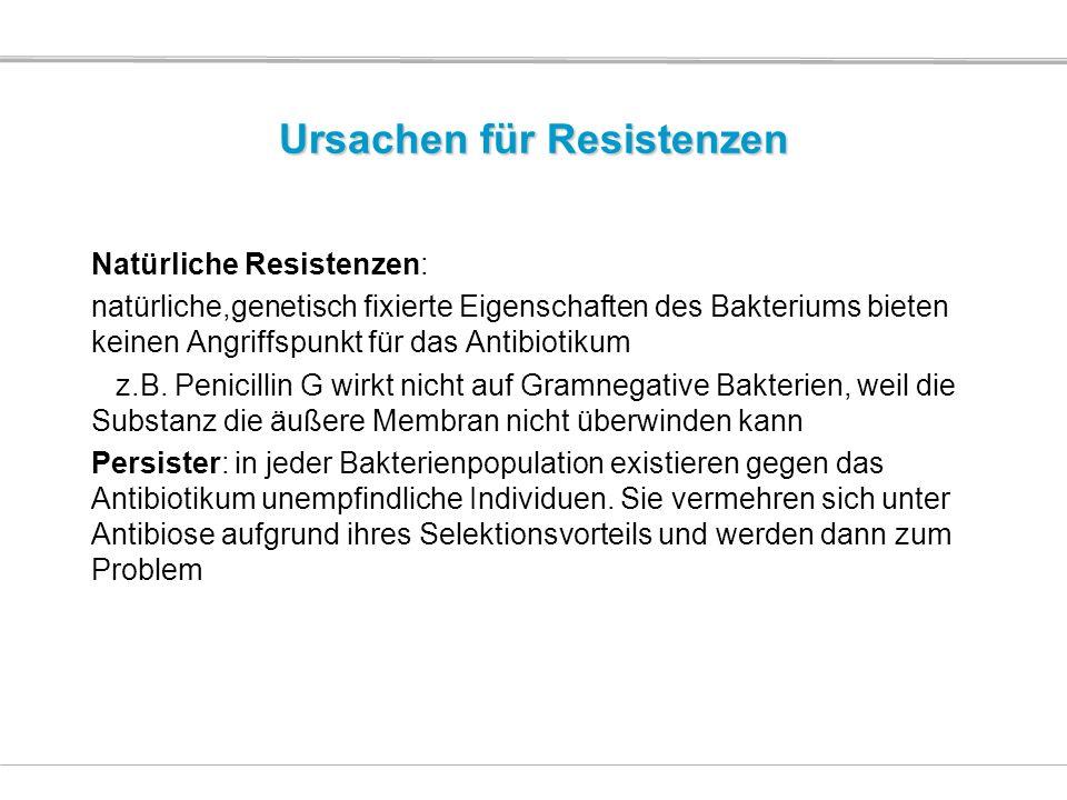 Ursachen für Resistenzen Natürliche Resistenzen: natürliche,genetisch fixierte Eigenschaften des Bakteriums bieten keinen Angriffspunkt für das Antibi