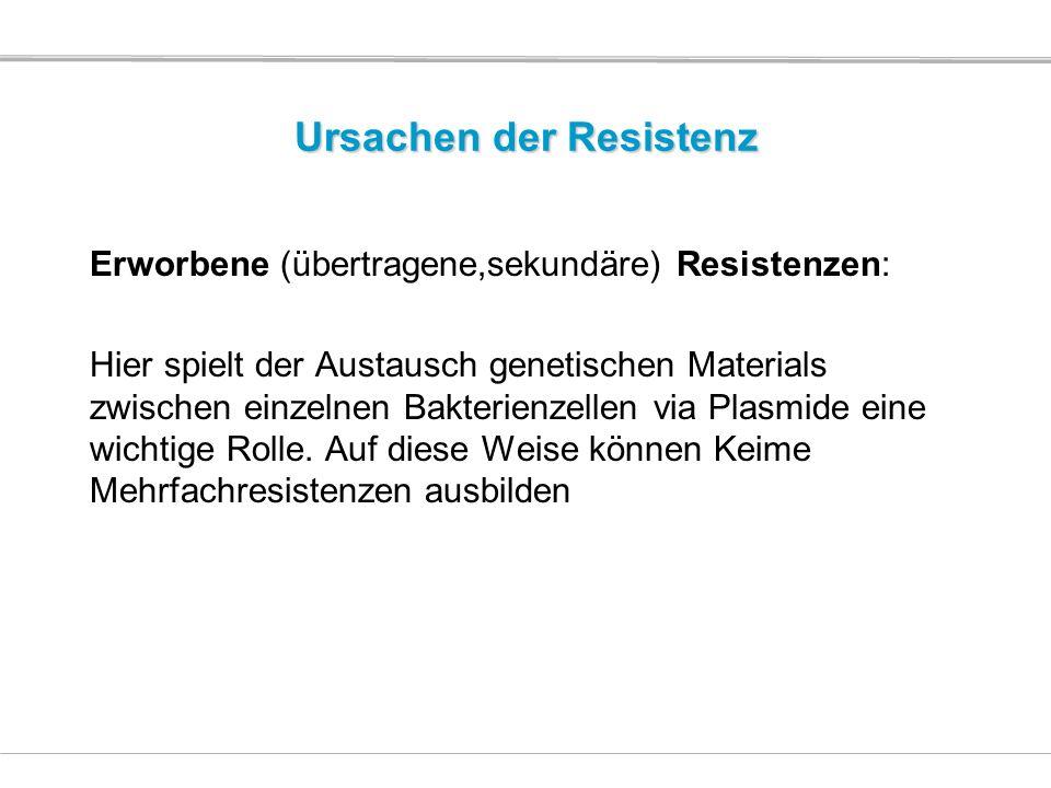 Ursachen der Resistenz Erworbene (übertragene,sekundäre) Resistenzen: Hier spielt der Austausch genetischen Materials zwischen einzelnen Bakterienzell