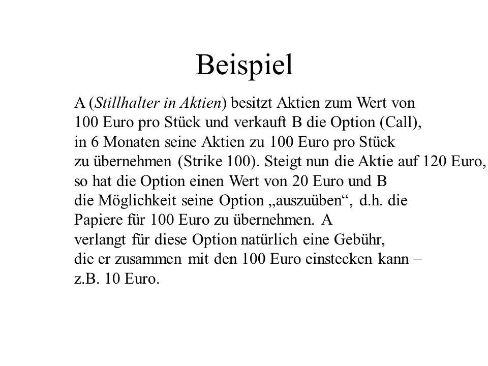 Beispiel A (Stillhalter in Aktien) besitzt Aktien zum Wert von 100 Euro pro Stück und verkauft B die Option (Call), in 6 Monaten seine Aktien zu 100 E