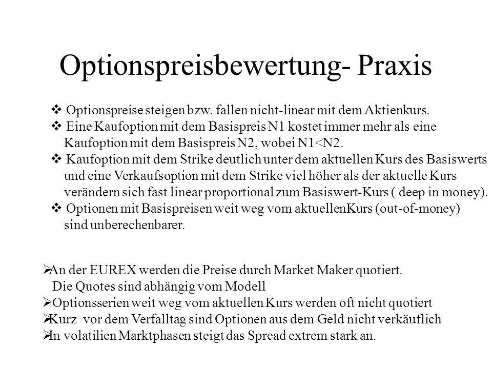 Optionspreisbewertung- Praxis An der EUREX werden die Preise durch Market Maker quotiert. Die Quotes sind abhängig vom Modell Optionsserien weit weg v