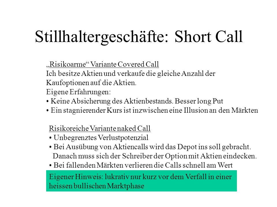 Stillhaltergeschäfte: Short Call Risikoarme Variante Covered Call Ich besitze Aktien und verkaufe die gleiche Anzahl der Kaufoptionen auf die Aktien.