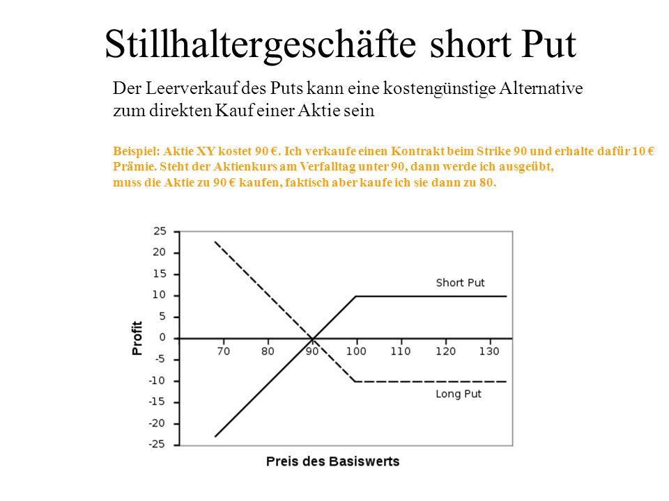 Stillhaltergeschäfte short Put Der Leerverkauf des Puts kann eine kostengünstige Alternative zum direkten Kauf einer Aktie sein Beispiel: Aktie XY kos