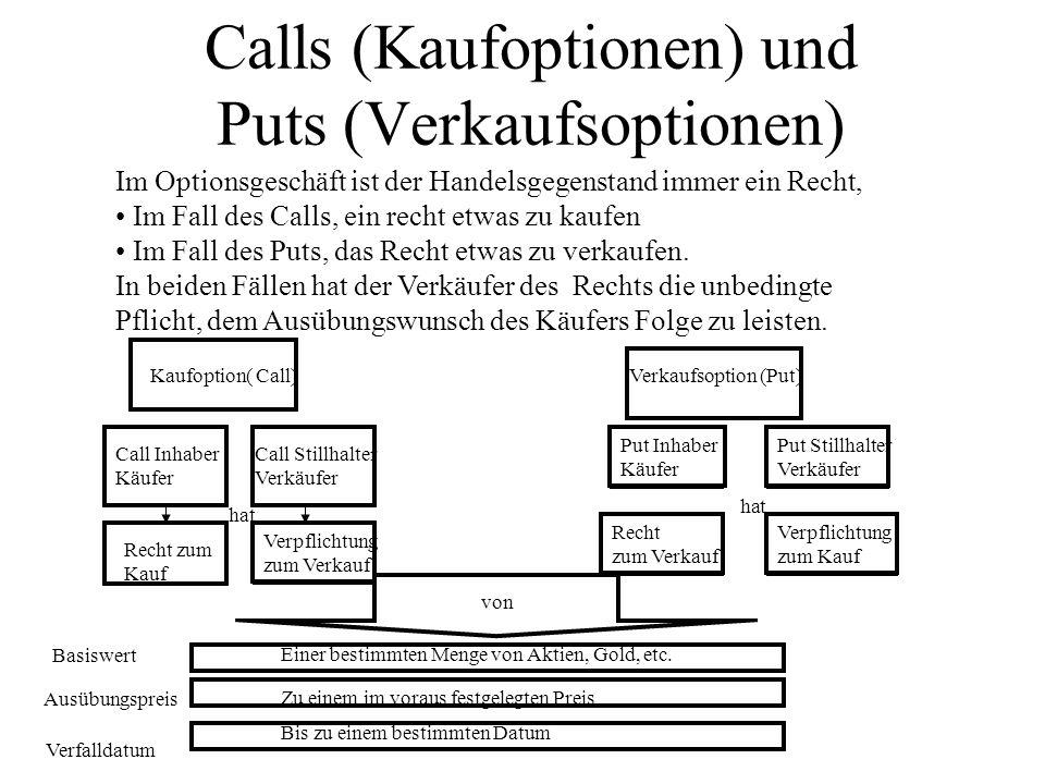 Calls (Kaufoptionen) und Puts (Verkaufsoptionen) Im Optionsgeschäft ist der Handelsgegenstand immer ein Recht, Im Fall des Calls, ein recht etwas zu k